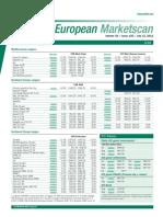 euromktscan11072011.pdf