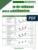 INTERTEC Catálogo de roldanas