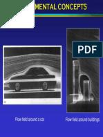 Stress Field.pdf