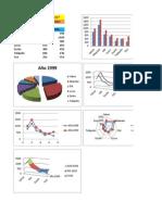 5) Ejercicios de Excel 2007. 14, 15, 16 y 17