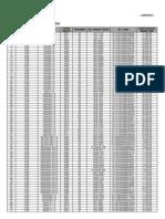 Lampiran II - Senarai Model dan Harga Tawaran Kereta.pdf