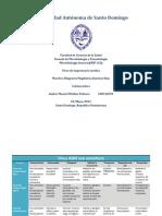 tabladevirusdeimportanciamedica2012oky-120506230519-phpapp01