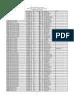 OFERTA CARRERAS DIVEC 2013 B 130713 COMENTADO.pdf
