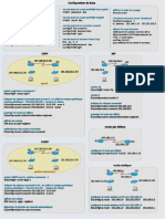 resume commandes cisco.pdf
