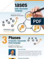 Bridgeline Digital - 3 Phases to Email Marketing