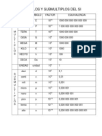 Multiplos y Factores de Conversion_6