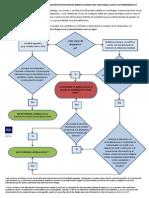 Diagram Adm Ds