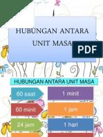 HUBUNGAN ANTARA UNIT MASA