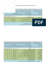 بودجه بندي استاندارد نقشه _شي مnaghshe keshi sakhteman2عماري-رشته نقشه _شي ساختمان.pdf