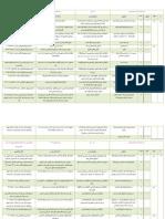 طرح درس استاندارد نقشه کشی عمومی سالانه.pdf