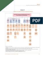 Structure d'Une Banque Schema