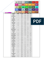 PDMS Design Colour