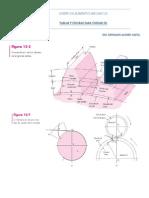 Tablas y Figuras - Unidad 3 Engranes