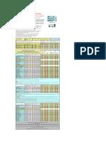 CHART-COMPLETE_tools_weights_calculators_convertor.xls