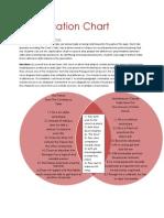 Classification Chart.docx