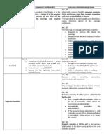 ACP and CPG.pdf