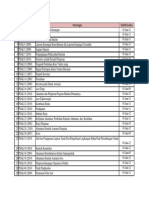 daftar-psak-revisi