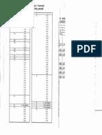 Clasificare mijloace fixe.pdf