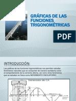 GRÁFICAS+DE+LAS+FUNCIONES+TRIGONOMÉTRICAS
