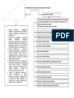 Funciones Generalesfunciones de Los Gobiernos Regionales 3
