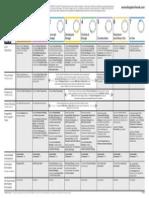 RIBA Plan of Work 2013 - Generic.pdf
