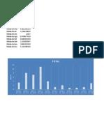 Dados de Nivel Do Rio Acre 2011