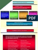 HR-Core Processes.ppt