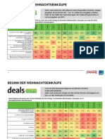 Deals.com Internationale Gutscheinstudie 2013