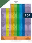 2013-2014 College Entrance Requirements.pdf