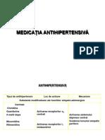 Antihipertensive.ppt