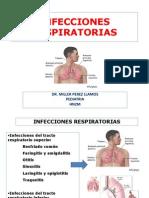 IRAS, Bronquiolitis