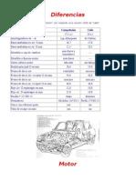 Datos Técnicos R5 Alpine.doc