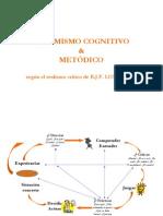 Dinamismo Cognitivo y Metc3b3dico