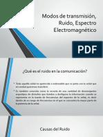 Modos de transmisión, Ruido, Espectro Electromagnético