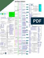 initialization_pdf_wallchart.pdf