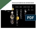 Principales Satelites de Los Planetas Del Sistema Solar