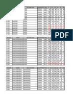 Data Curah Hujan Kabupaten Demak 1998-2012