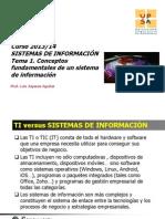 SisDeInformación_Tema1_Fundamentos