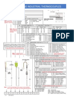 Miniature & Industrial Thermocouples.pdf
