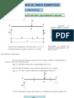 TeoriaEstructuras TEMAIII-05 Diagramas Elementales