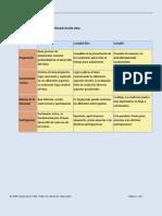 matriz de valoracin para una presentacin oral