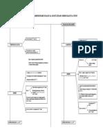 sistemdualist.pdf