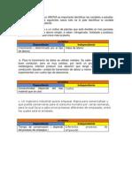 Aporte_de_freddy Salazar_ Punto 3 y 5