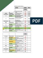 task schedule grp2 sept 26