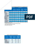 Brechas Sectores 2012