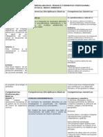 Competencias Del Modulo Formativo Inspecciona