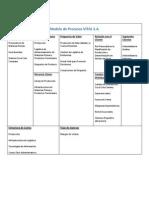 Modelo de Procesos VITAL S