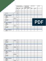 SASARAN KERJA DAN KPI 2013