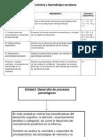 Esquemas Psicologia Evolutiva Completo Egc2010
