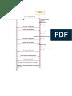 Diagrama Secuencia Contrato